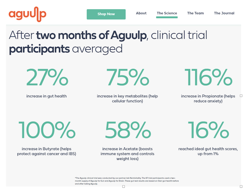 Review tried tested aguulp gut test health